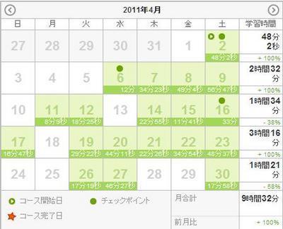 20110430-iknow!.JPG
