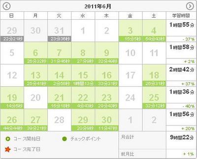 20110630-iknow.JPG